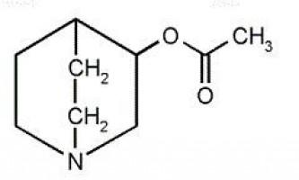 Ацеклідин - інструкція із застосування, рецепт, показання