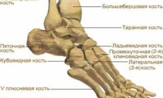Біль у стопі (у верхній частині і суглобах): чому болить і лікування