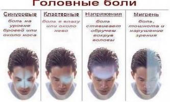 Що допомагає від болю в голові