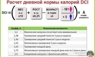 Формула розрахунку калорій