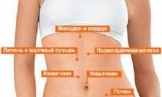 Глисти (гельмінтози) - причини, симптоми і лікування. Мж