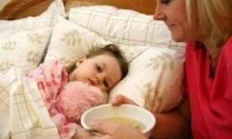 Лікування кашлю у дітей народними засобами