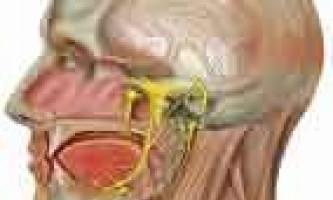 Неврит слухового нерва - лікування народними засобами