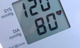 Нормальний артеріальний тиск у людини