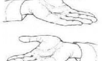 Відкриття чакр рук